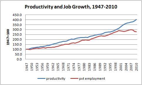 prod-jobs