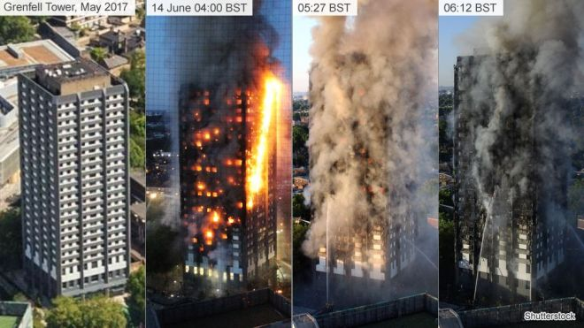 Built to Burn: Thousands of Buildings World-Wide Wrapped in