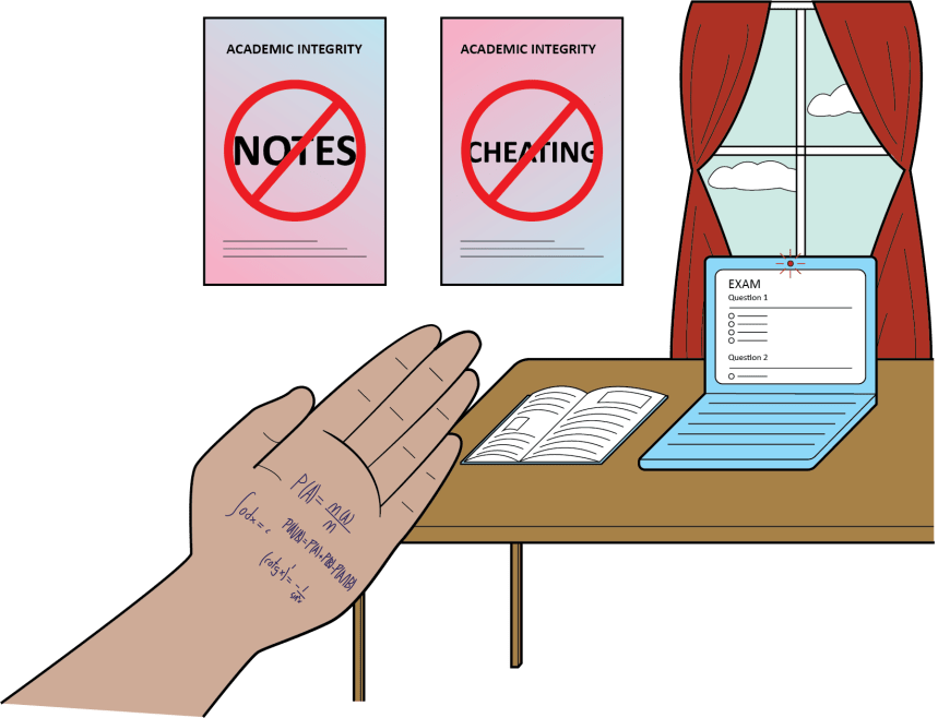 Anti-Cheating Measures  Overly Invasive