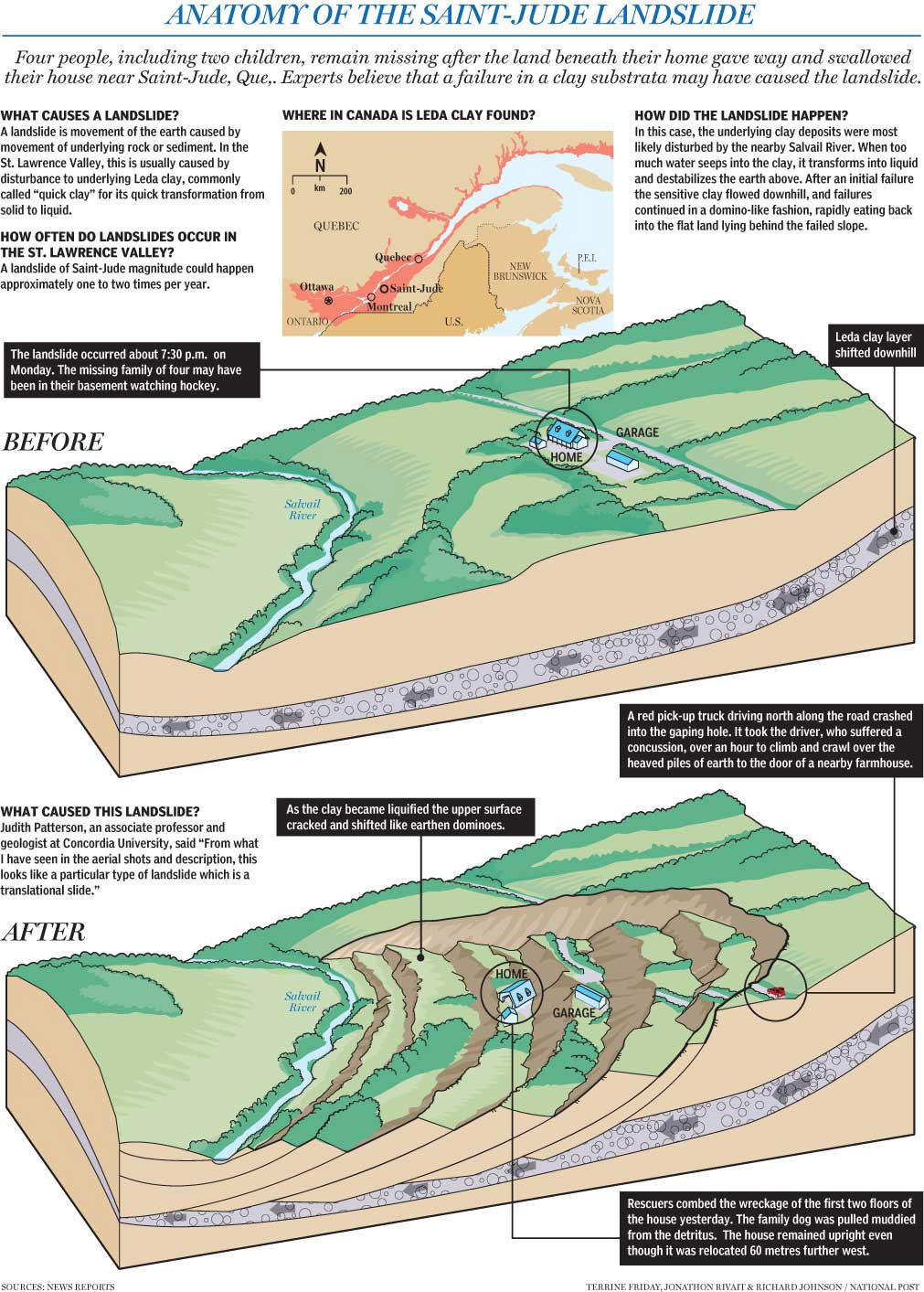 Anatomy-of-mudslide-web – NJN Network
