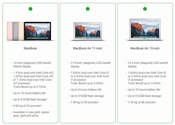 MacBook model comparison 2016  (Apple)