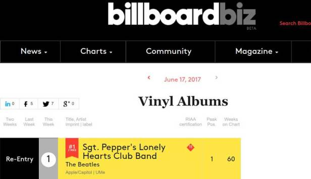 The Beatles Sgt. Pepper vinyl re-issue tops Billboard charts 50 years later