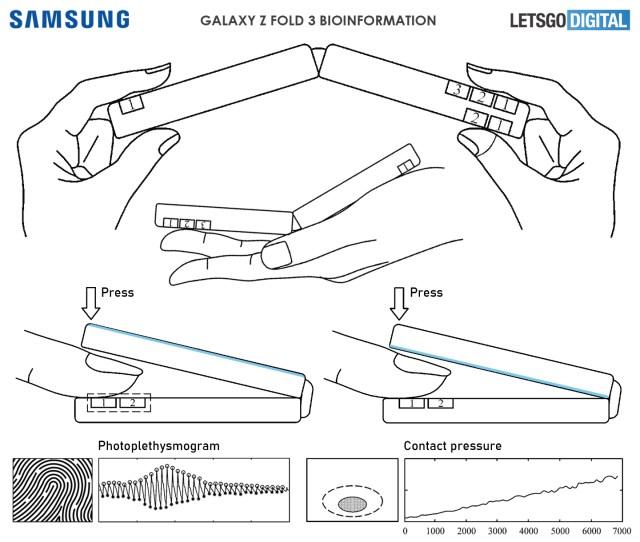三星Galaxy Z Fold智能手機可測量血壓