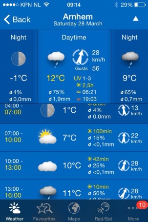 weatherpro app scherm detail