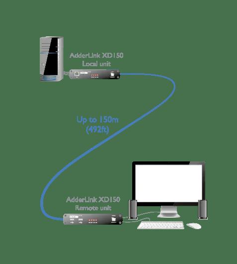 XD150-diagram