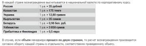 pv, 1pv сколько в рублях, заработок онлайн