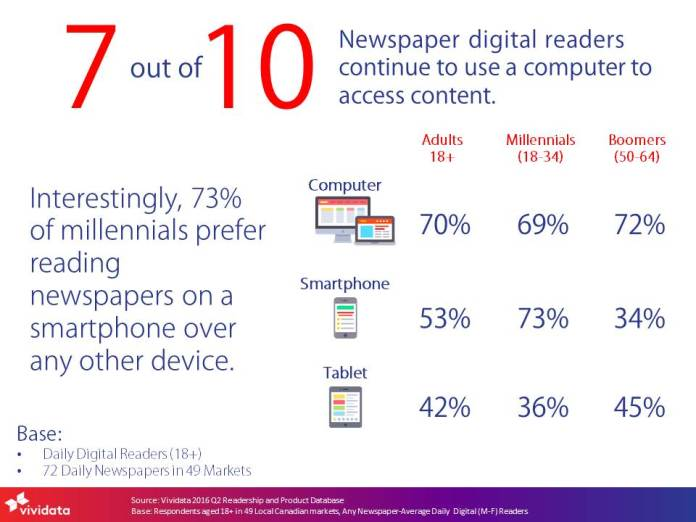 2016-q2-digital-readers