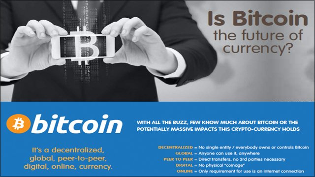 Image result for bitcoins future