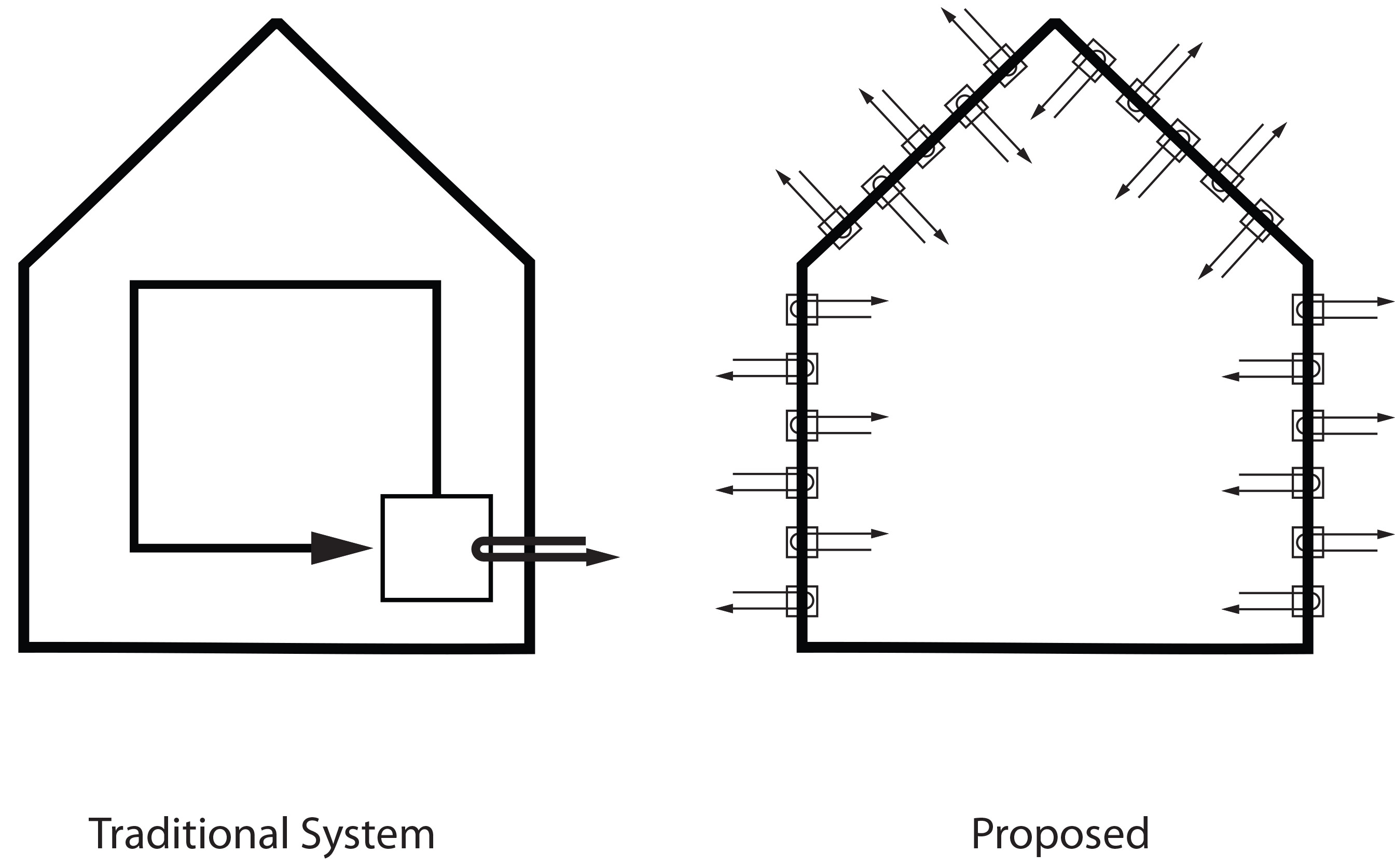 Studio N 1 Architects Responsive Architecture