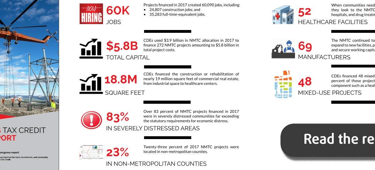 Coalition Releases 2018 New Markets Tax Credit (NMTC) Progress Report