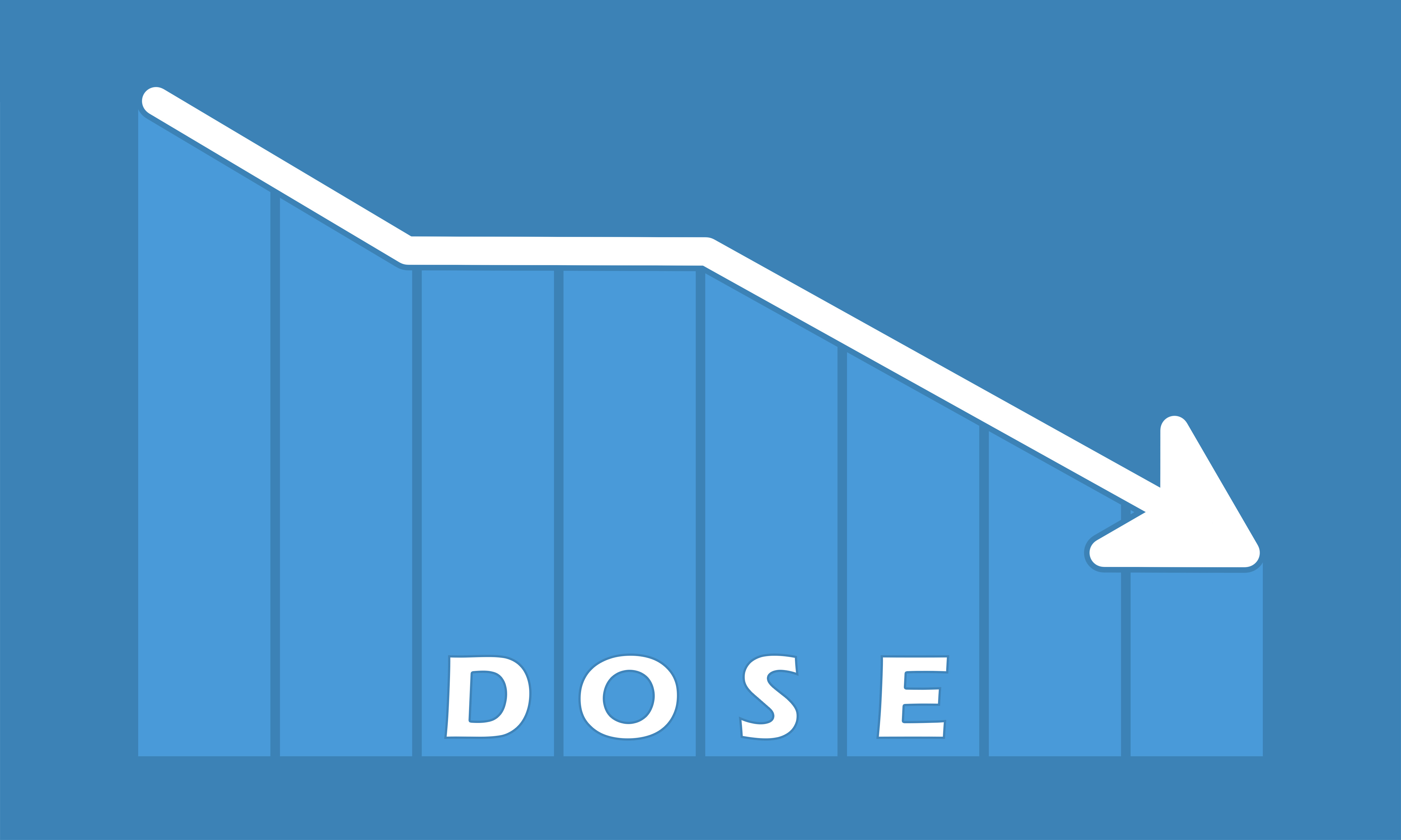 The Lack of a Dose Response Curve with CBD and What It Means for You