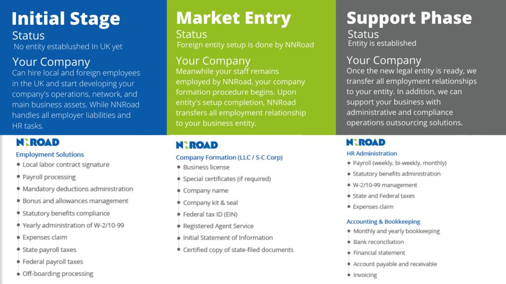 total-market-entry