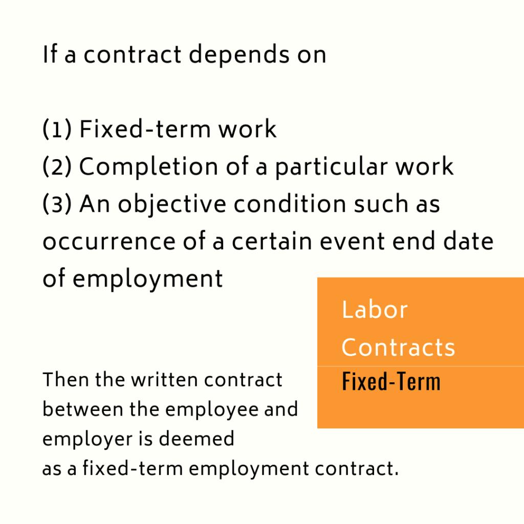 malaysia fixed contract