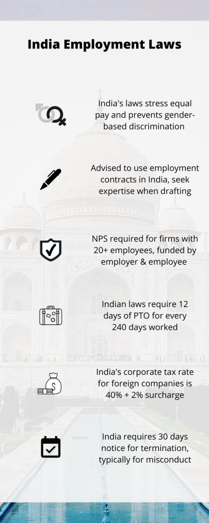 India employment laws infograph