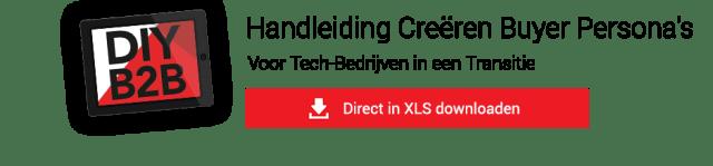 Presentatie en Template voor het Creeeren van Buyer Persona's voor B2B Content Marketing