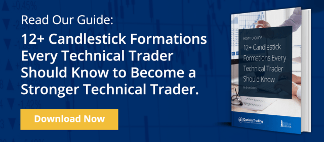 Ready to think like a technical trader? Download our free guide to learn how to identify chart formations and take action when the time is right.