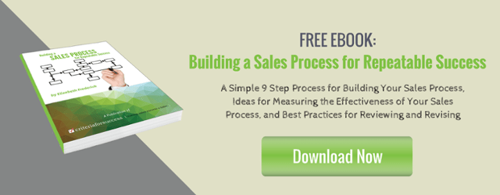Free eBook: Building a Sales Process for Repeatable Success