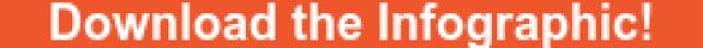 Download OurAffordable Legislative TimelineInfographic!