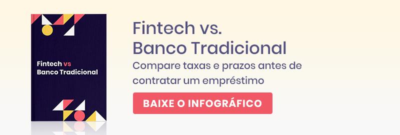 Baixe o infográfico e entenda das diferenças entre o crédito tradicional e o online