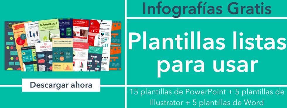 Plantillas de infografías listas para usar