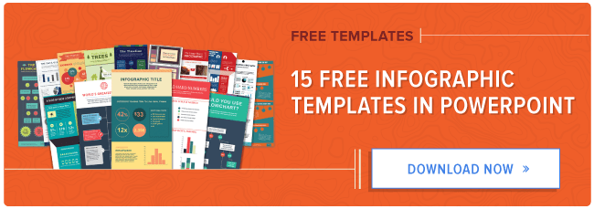 download 15 free infographic templates