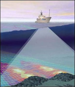 A NOAA ship using the sonar system.