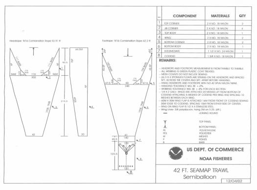 Trawl schematic
