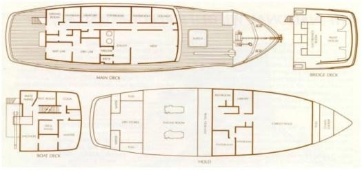 R/V Tiglax layout