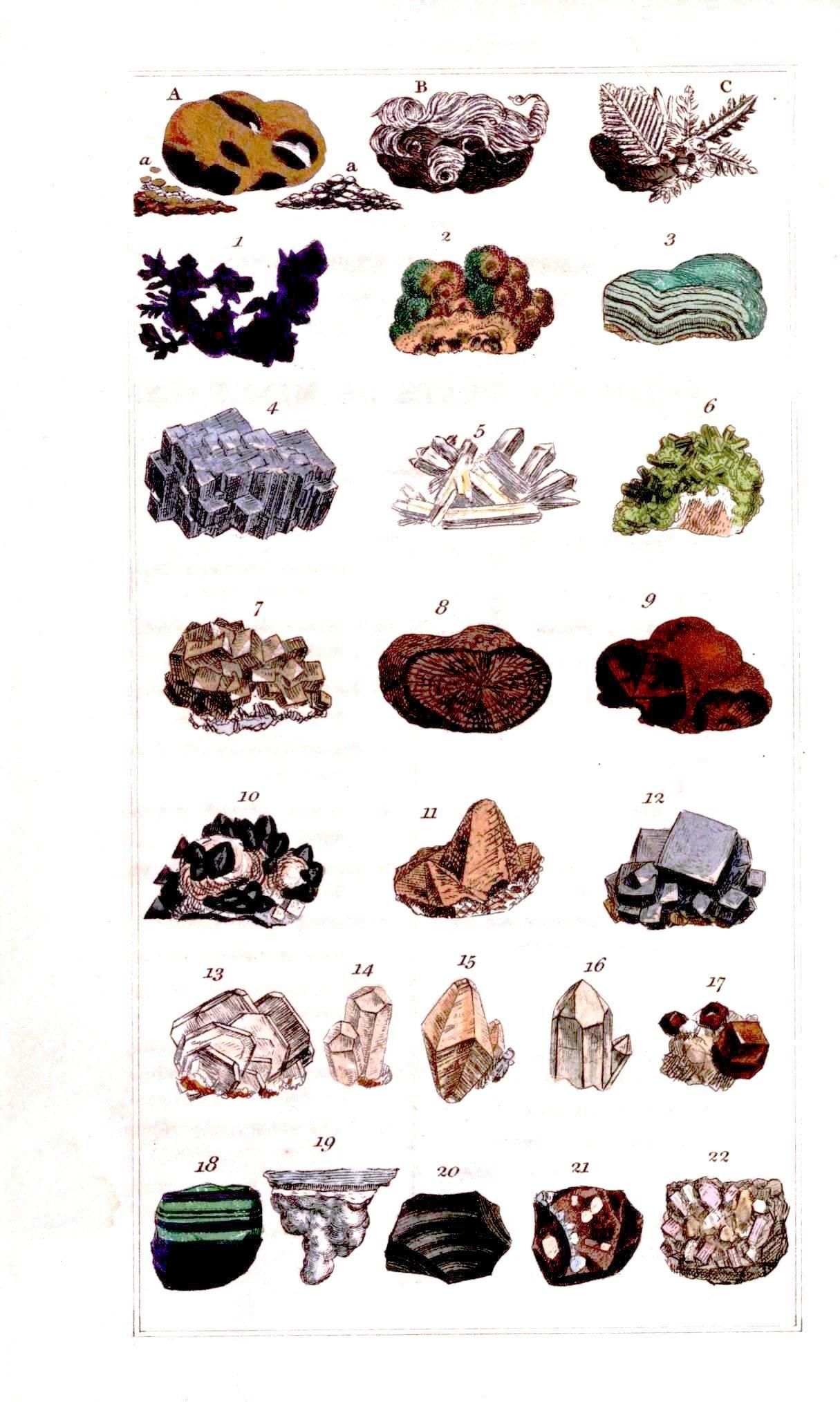 Gems And Minerals 1