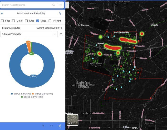 visual representation of pipeline assessment using GeoViewer