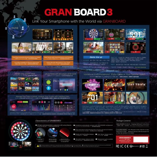 Back of the Gran Board box showing all games