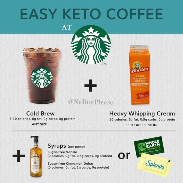 Low Carb Options at Starbucks