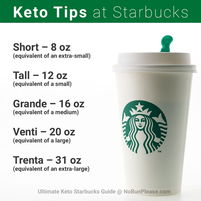 Starbucks Cup Size Differences