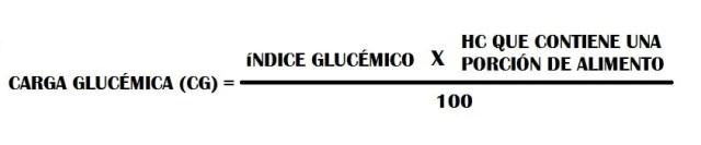 indice glucémico