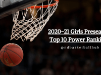2020-21 Preseason Top 10 Power Rankings: Class B Girls