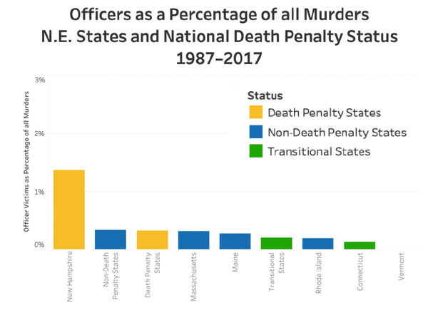 Common Questions About the Death Penalty | New Hampshire Coalition