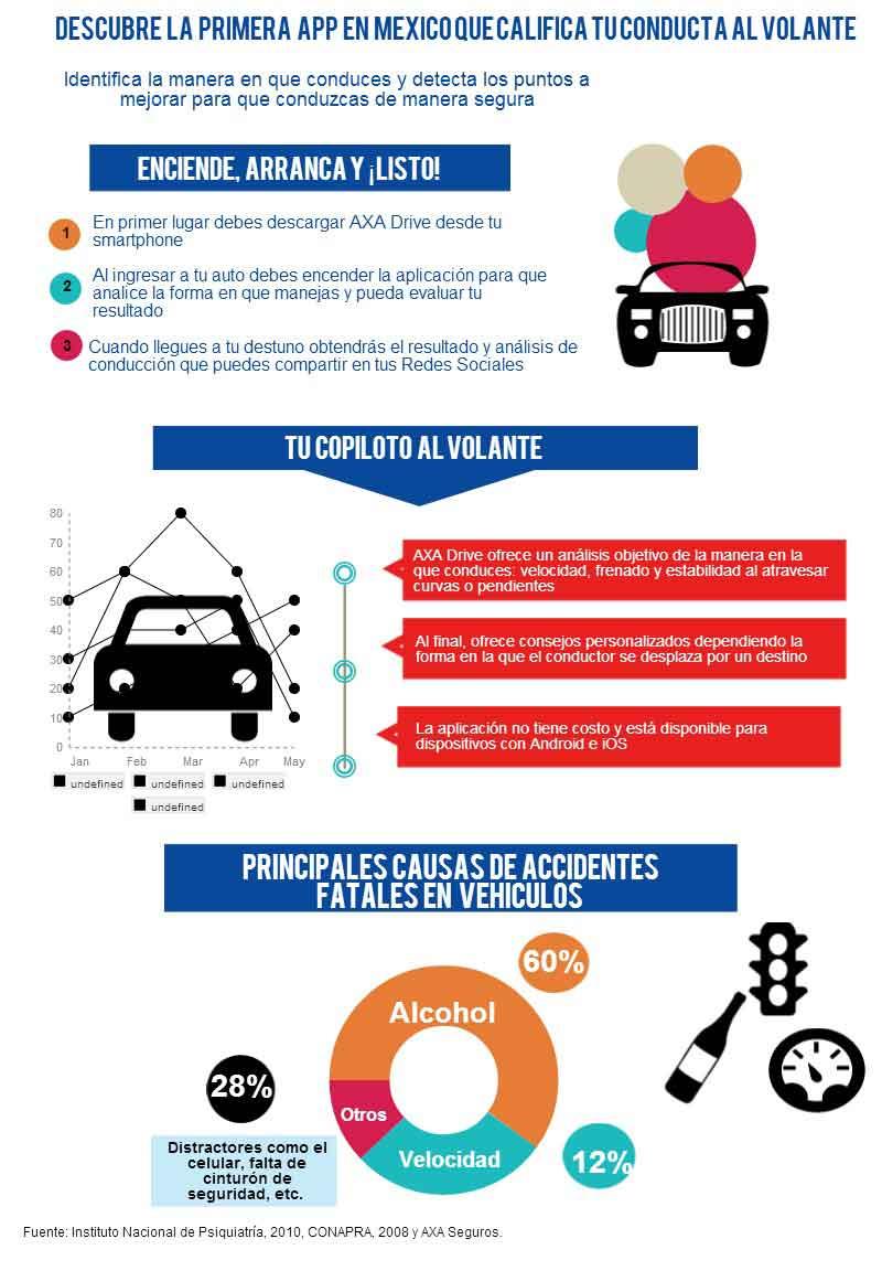 Axa-Drive-infografia