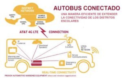 ATT-y-Alcatel-Lucent-Bus-conectado