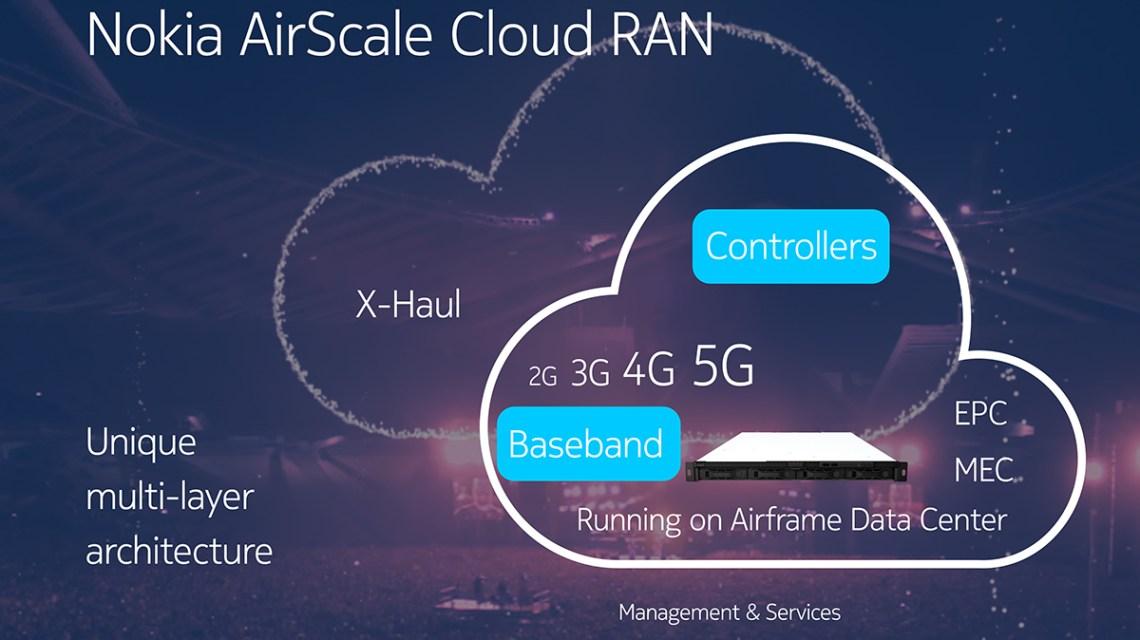cloud_ran Nokia