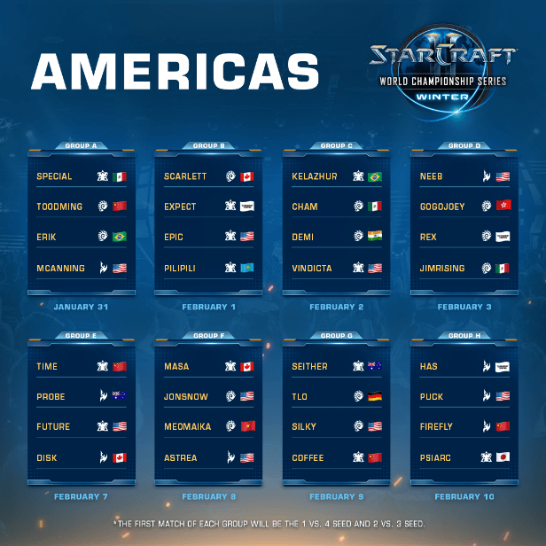 StarCraft II World Championship Series (WCS)