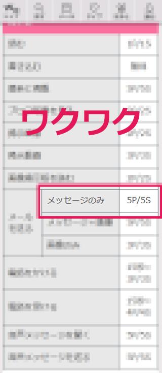 優良サイトは「1通50円」が相場