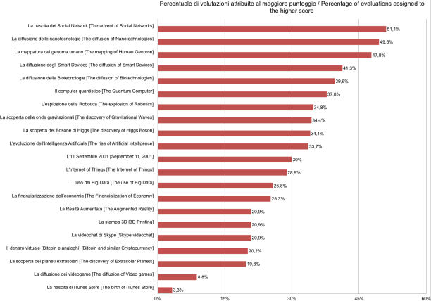 Survey_Data_2