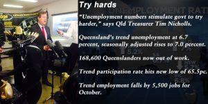 Try hards: October labour force, Qld trend unemployment at 6.7pc