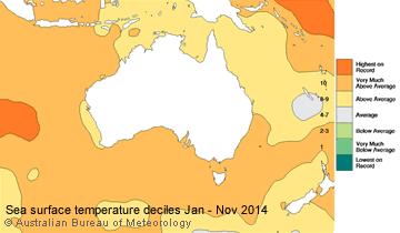 Sea Surface Temperature deciles Jan-Nov 2014 Source: BOM Climate Statement