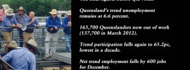 December Labour force - Trend unemployment at 6.6pc