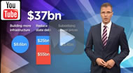 ABC News Qld: What's up for grabs & promised in the LNP's asset leasing plan?