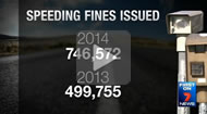 7 News Brisbane: 746,572 speeding fines issued as more police are armed with portable speed cameras across Queensland.