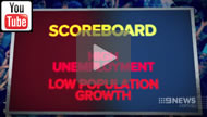Shane Doherty reported: Commsec says Qld economy dragged down by high unemployment & low population growth.