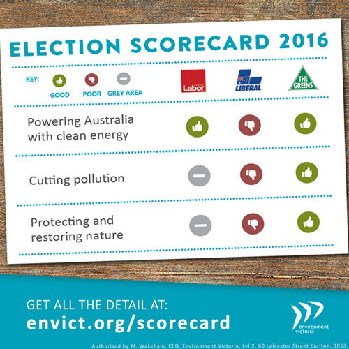 Environmentvic-ausvotes2016-scorecard-500w