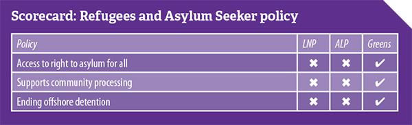 NTEU-refugee-ausvotes2016-600w